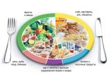 Ручьи Удачи - иконка «питание» в Глинке