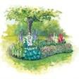 Ручьи Удачи - иконка «сад» в Глинке